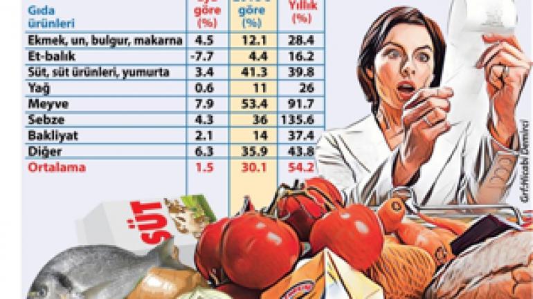 """Kamu Çalışanları ve Emeklileri 2020-2022 """"TİS Süreci"""""""