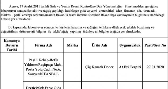Tarım Bakanlığının taklit tağşiş listesi, Emekçi Halkımızın güvenli gıdaya erişemediğinin kanıtıdır